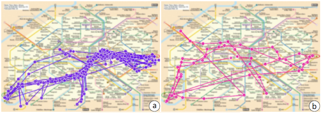 Gaze plots for the Paris metro map for a single participant: (a) Clearly visible route with short saccades. (b) Different route from that in (a) is chosen with longer saccades.