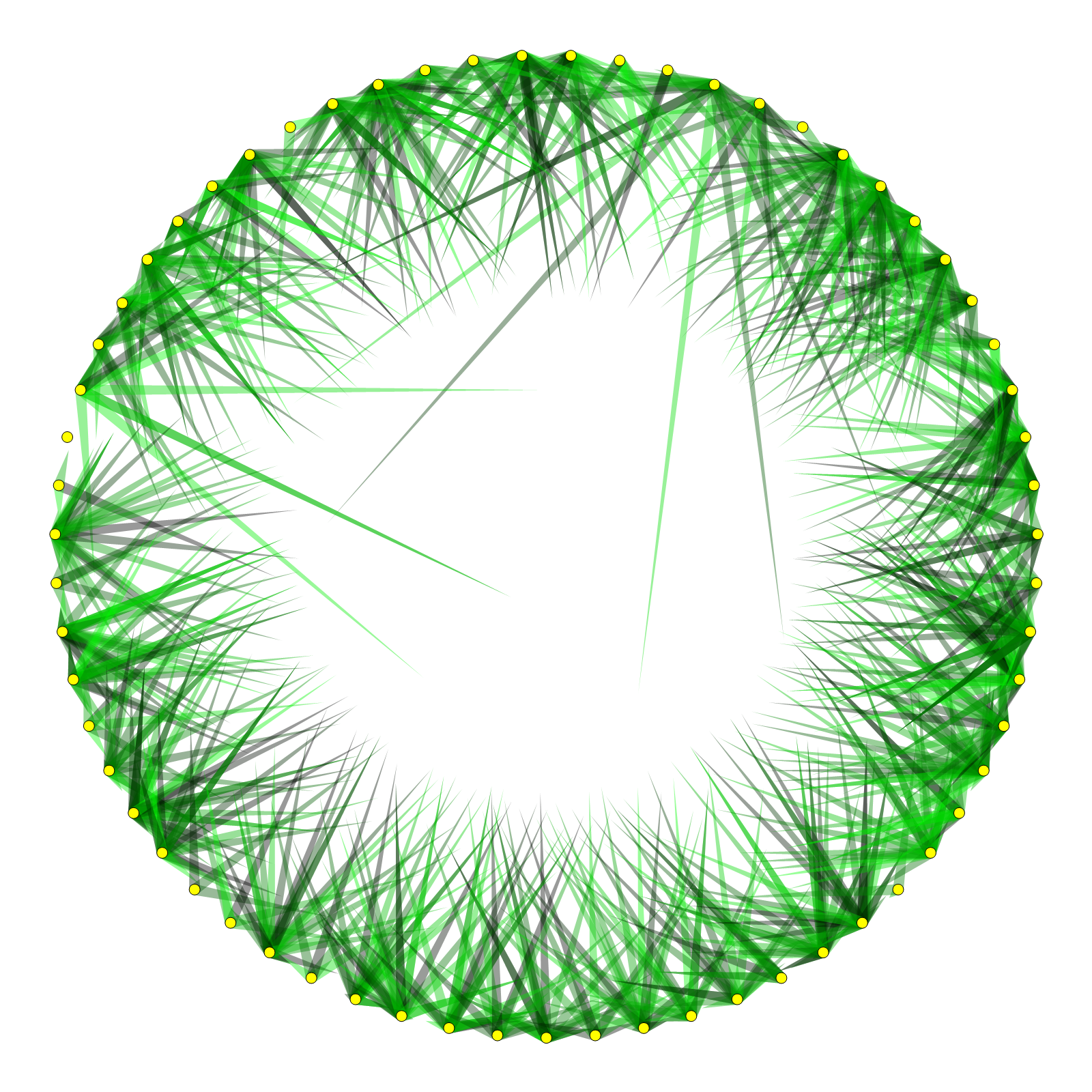 Partially drawn links in a radial layout