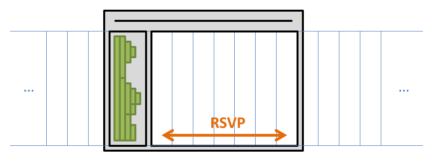 The concept of RSVP