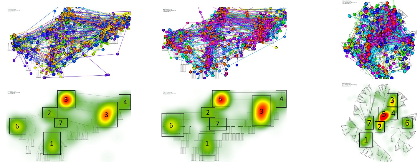 Gaze Plots and Heat Maps Generated in the Eye Tracking Study